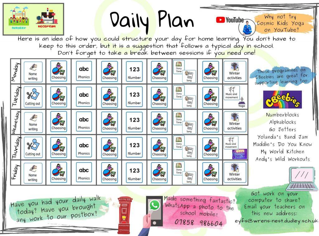 EYFS Weekly Plan